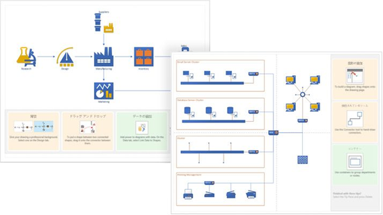 visio pro for office 365 by microsoft cloudix